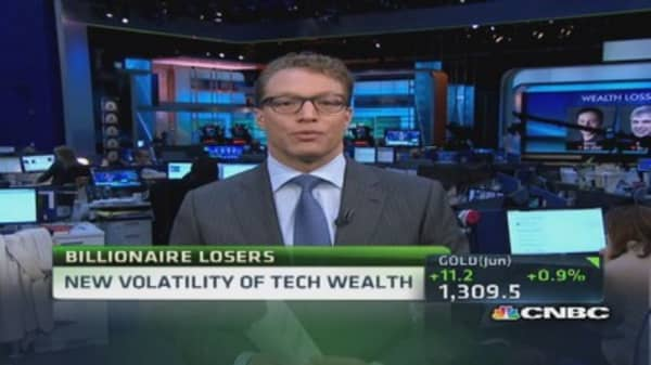 Billionaire losers: Volatility of tech wealth