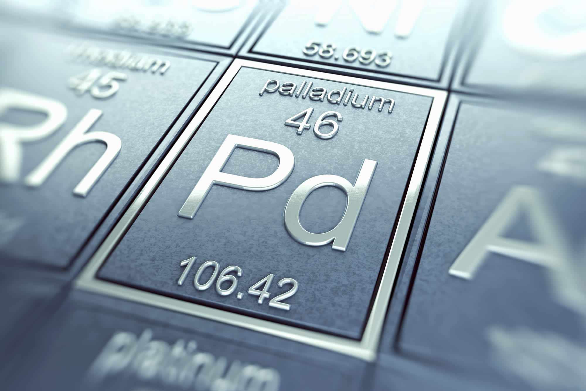 Palladium Prices Russia Conflict Pushes Price For Commodity Higher