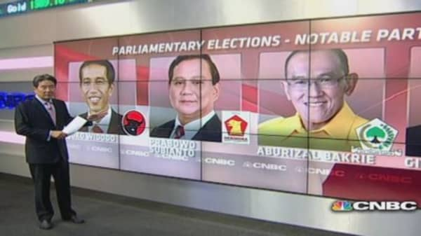 What you need to know about Indonesia's election