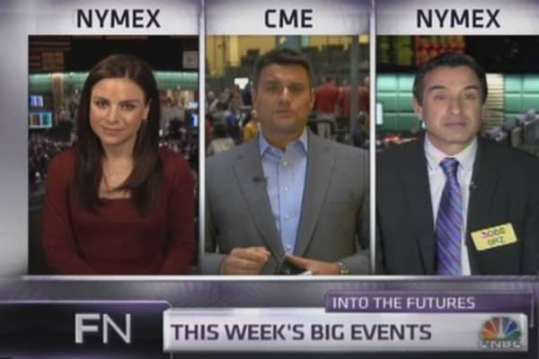 Into the futures: Earnings galore