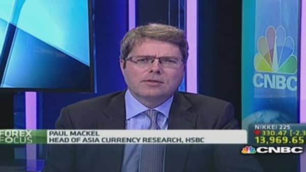 Buying opportunities in these currencies: HSBC