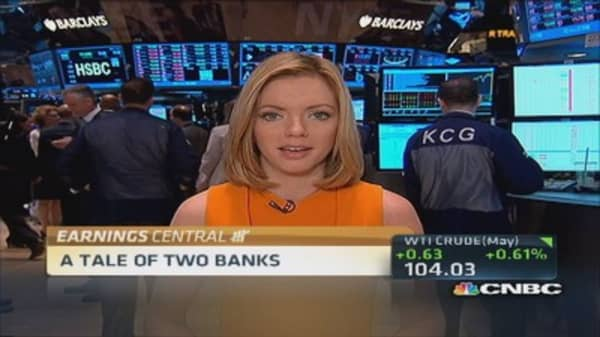 JPM & WFC: Tale of two banks
