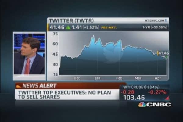 Bullish sign for Twitter: Cramer