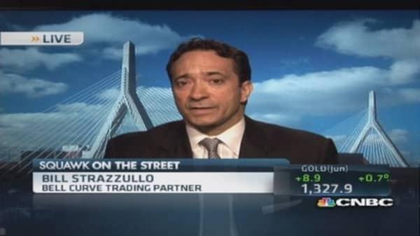 Market a bad risk-reward trade: Strategist