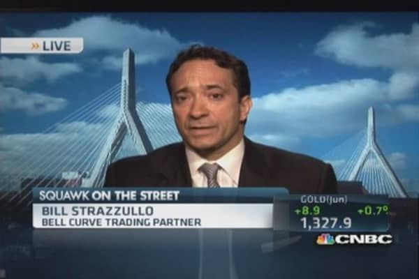 Market a bad risk-reward trade: Strategist