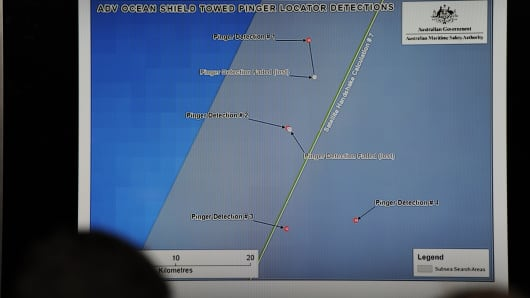 A graphic of towed pinger locator detections by Australian ship Ocean Shield in the area being searched for missing Malaysia Airlines flight MH370, is displayed during a media conference involving Angus Houston, head of the Joint Agency Coordination Centre in Perth on April 9, 2014.