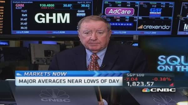 Cashin: 10-year thermometer for global anxiety