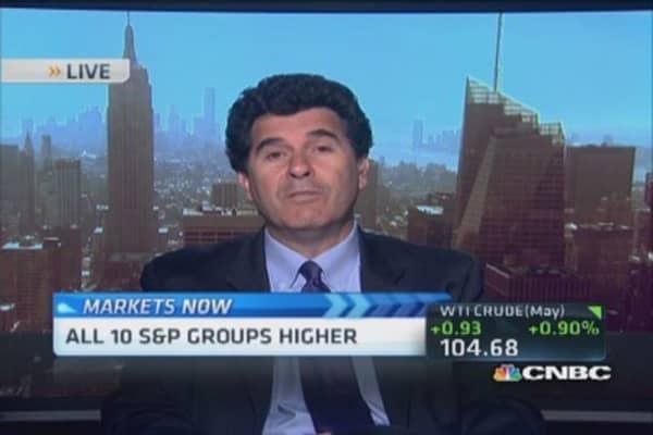 Psychology of market better: Pro