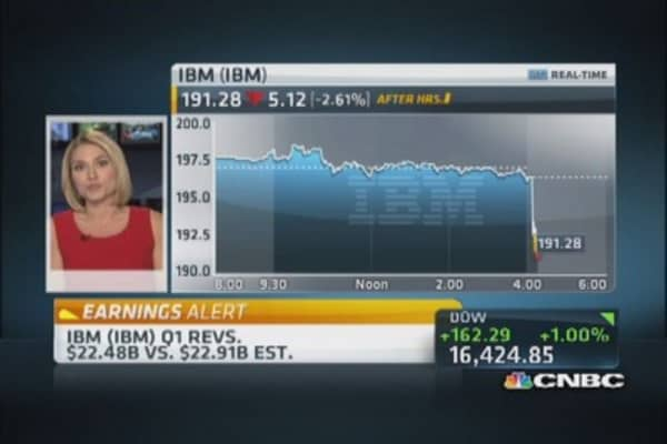 IBM reports Q1 earnings
