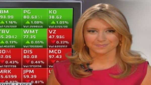 Heat map time-lapse: Markets seesaw after weak earnings