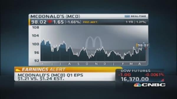 McDonald's reports Q1 earnings