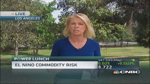 El Nino commodity risk