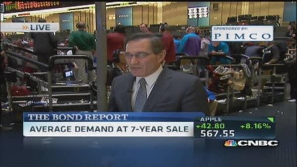 Santelli: Treasury market digesting well