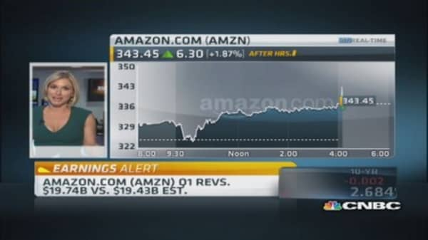 Amazon Q1 earnings in line with estimates