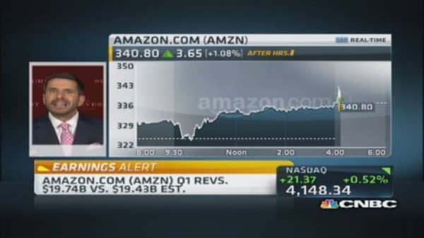 Buying opportunity at Amazon: Pro