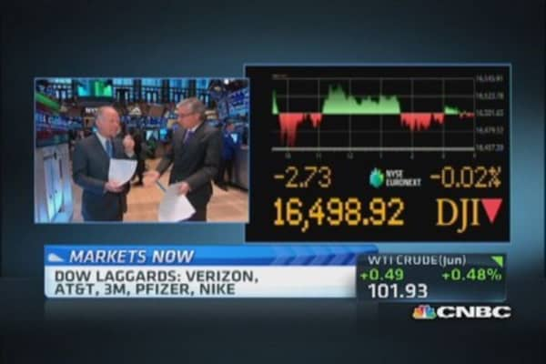 Pisani: Ukraine headwind for market
