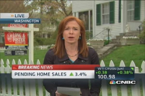 March pending home sales up 3.4%