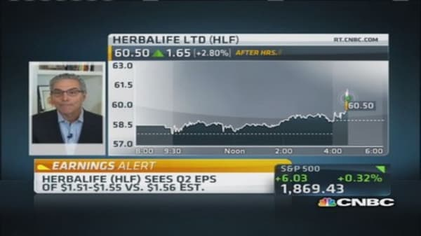 How are Herbalife's numbers generated: Greenberg