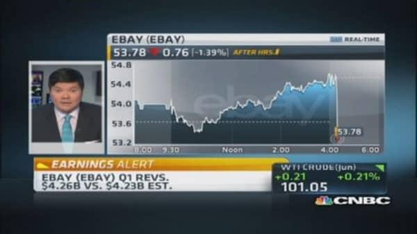 eBay beats earnings estimates, sales in line