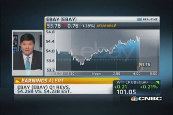 eBay beats earnings estimates, sales in line