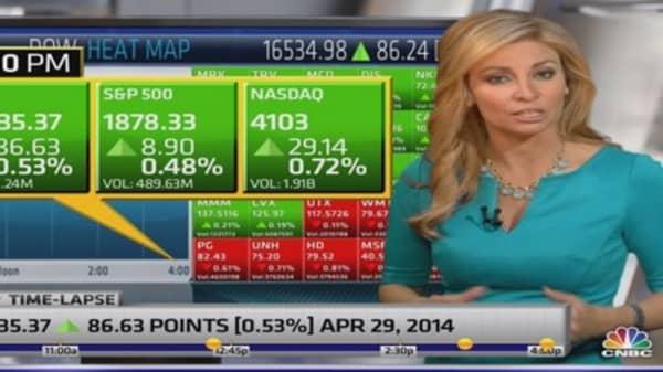 Stocks close higher on positive earnings