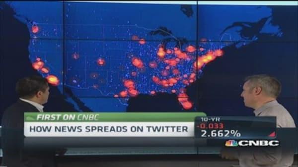 How Twitter tracks big events