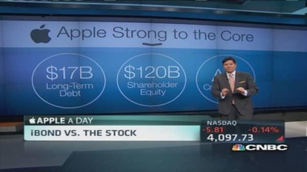 Better buy: Apple's stock or iBond?
