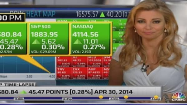Dow marks first record close of 2014