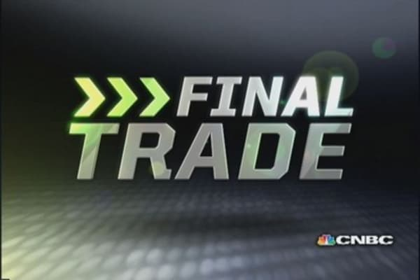 FMHR Final Trade: Wyndham, Facebook & more