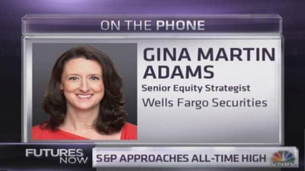 Wells Fargo bear's warning for stocks