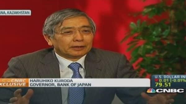 Kuroda: Economists have been wrong about Japan