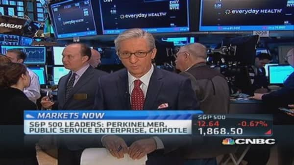 Pisani's market: What's going on with bond yields?