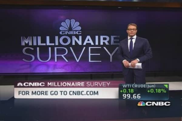 Millionaire Survey: Where the wealthy are spending