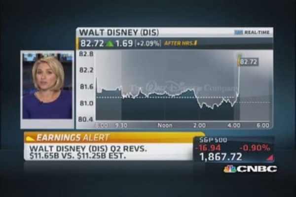 Disney reports Q2 beat