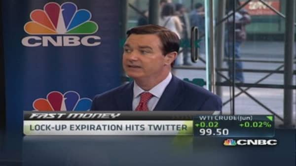 Selloff makes Twitter 'more interesting': Bob Peck