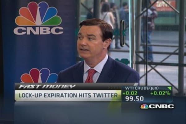 Selloff makes Twitter 'more interesting': Bob Peck