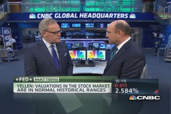 Highlights from Yellen's testimony