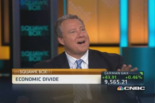 Fed policy accommodative through 2015: Pro