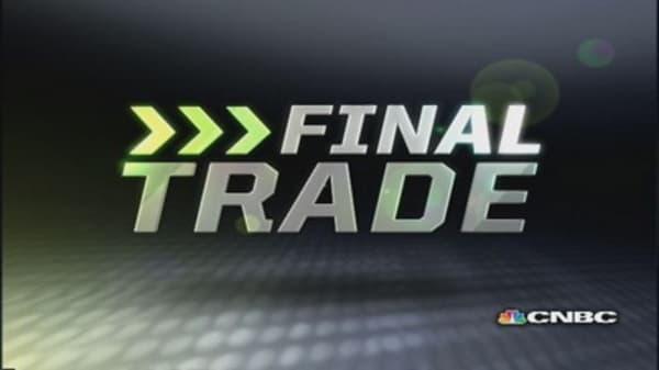 FMHR Final Trade: Short play on dollar/rupee