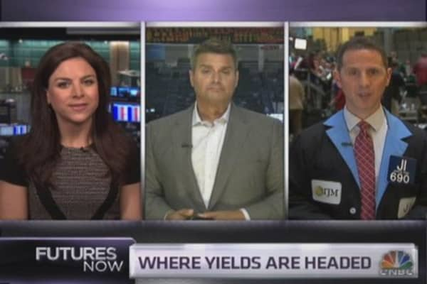 What Yellen told the bond market