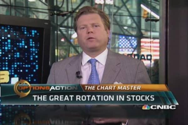 Danger in so-called safety stocks?