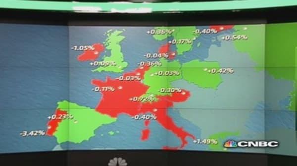 Europen market closes mixed