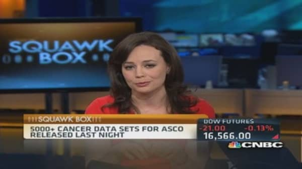 ASCO abstracts cause move in pharma stocks