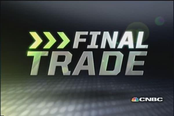 FMHR Final Trade: ESRX, C, IP, WEN
