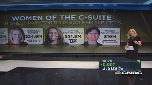 Women of the c-suite
