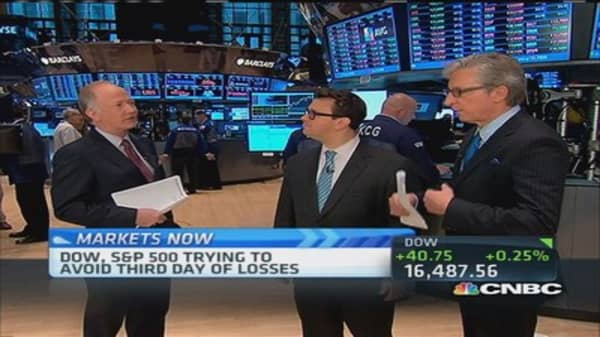 Pisani: Concerned about VIX