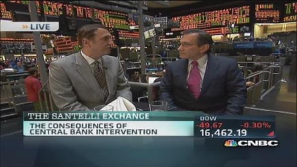 Santelli Exchange: Consequences of intervention