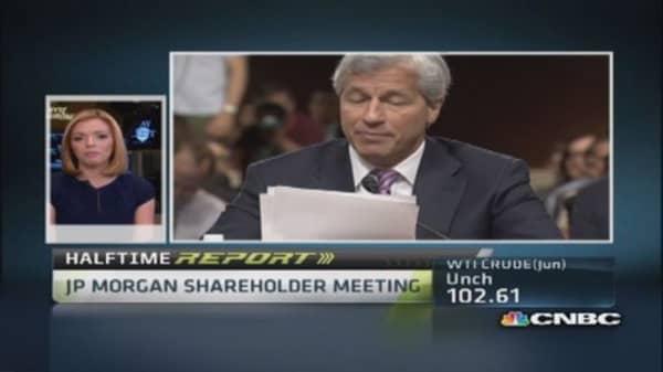JPMorgan shareholder meeting highlights