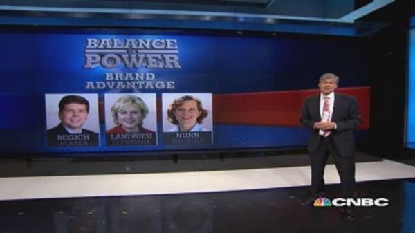 Mid-term balance of power: Harwood