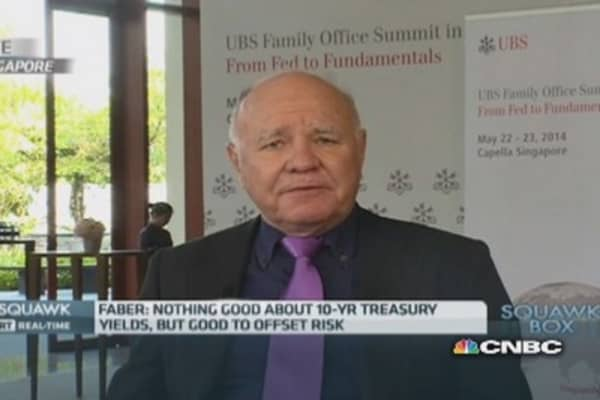US stock market will fall soon: Marc Faber